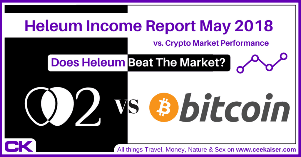 Heleum Income Report May 2018 vs. Bitcoin Market Performance